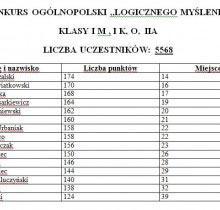 logika_0